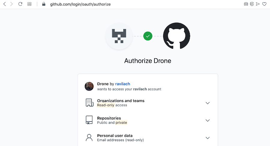 screenshot of GitHub authorize drone credentials