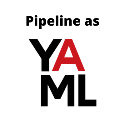 pipeline as yaml article image