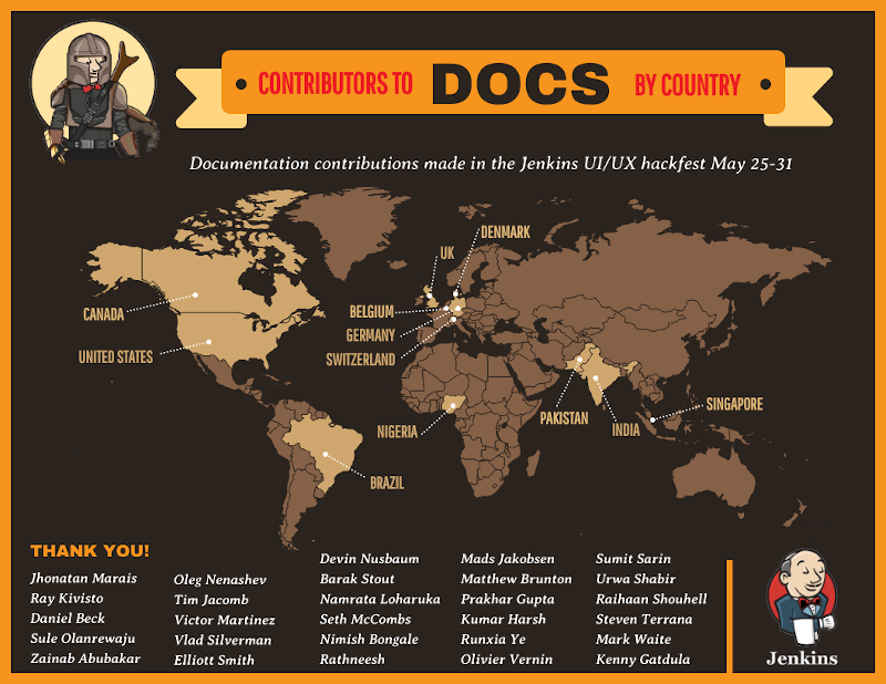 Map of documentation contributions by country made during the Jenkins UI/UX hackfest May 25-31