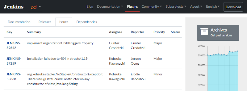 Printscreen of the Jenkins issue page