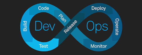 DevOps infinity sign (Deploy, Operate, Monitor, Plan Code, Build, Test, Release)