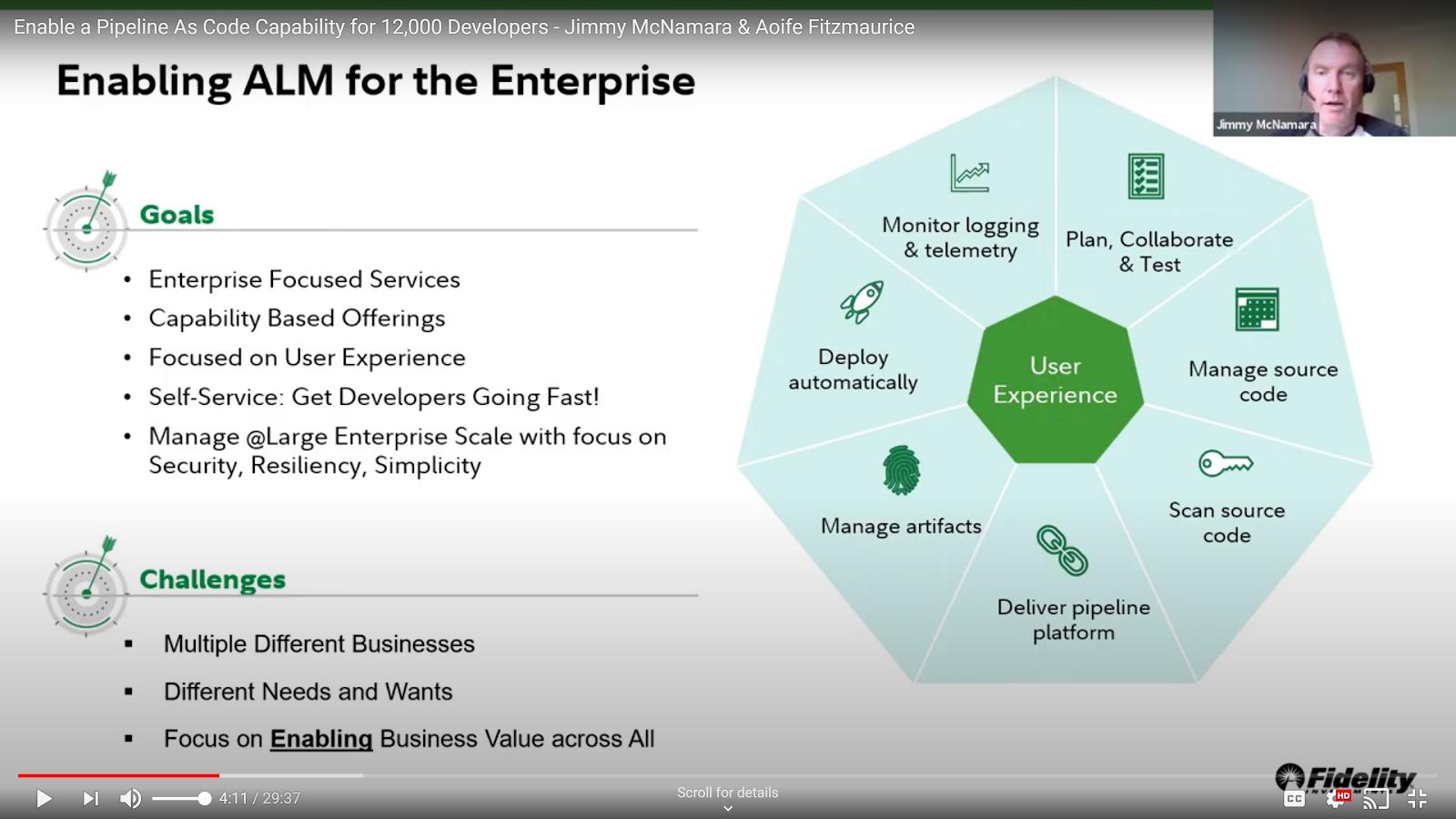Fidelity talk slide: Enabling AM for the Enterprise