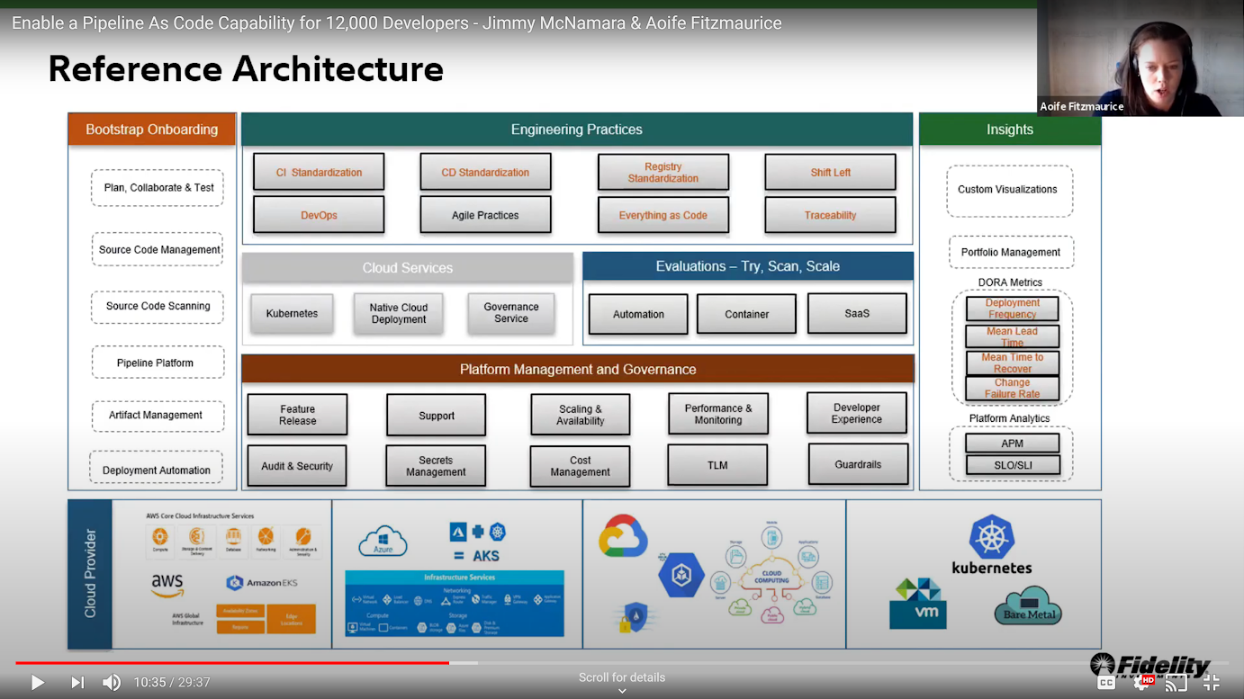 Reference Architecture Fidelity Talk