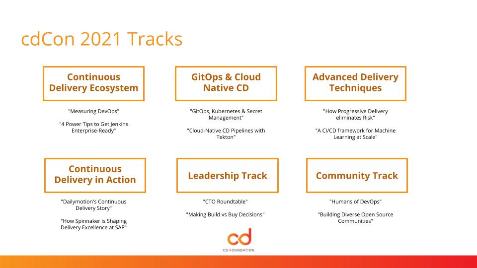 cdcon tracks